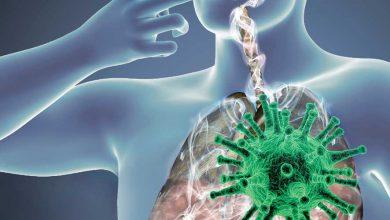 Photo of رابطه مصرف دخانیات و بیماری COVID-19